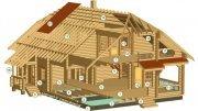 Будівництво дерев'яних будинків Гомель