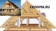 Будівництво Мансарди Дерев'яного Будинки